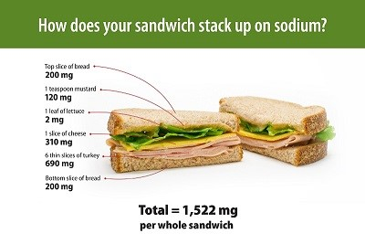 Sodium on sandwich